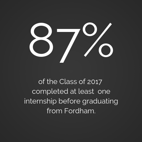 87% of the Class of 2017 completed at least one internship before graduating from Fordham